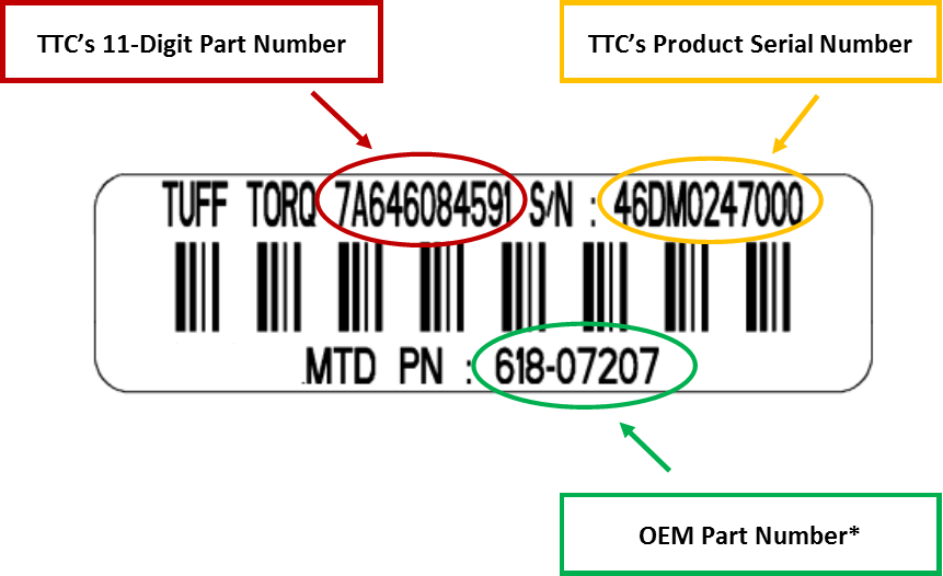 How to Read the TUFF TORQ® Barcode
